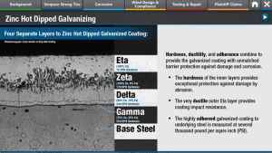 Construction - Zinc Galvanizing