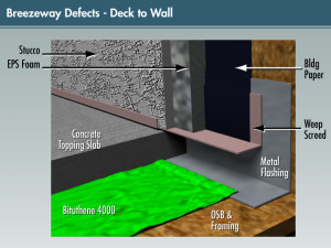 construction defect slide