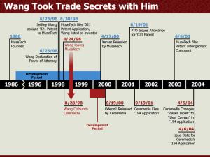 trade secrets - timeline
